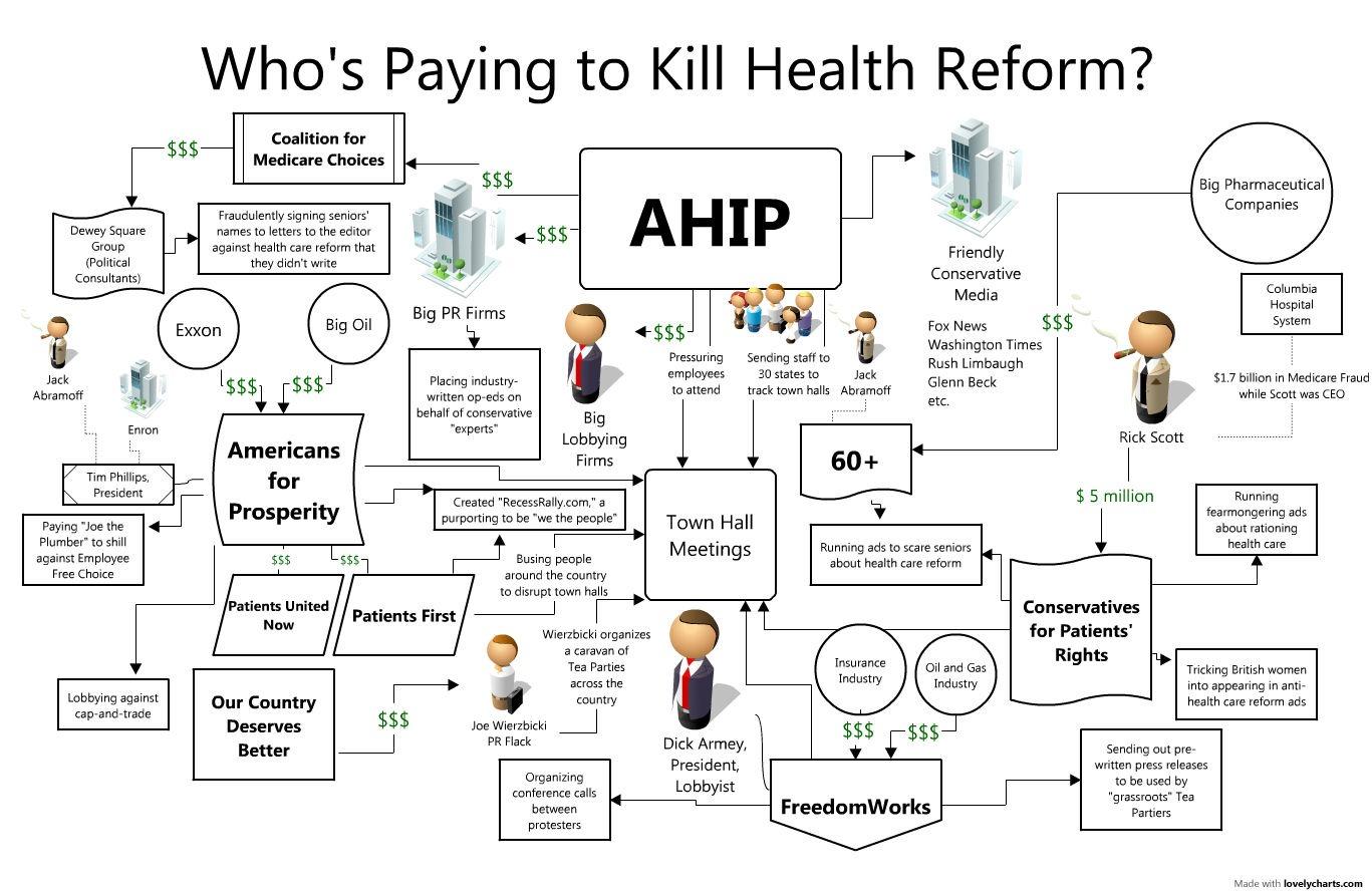 AHIP_chart7