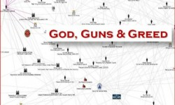 GGG-Chart1-461x500